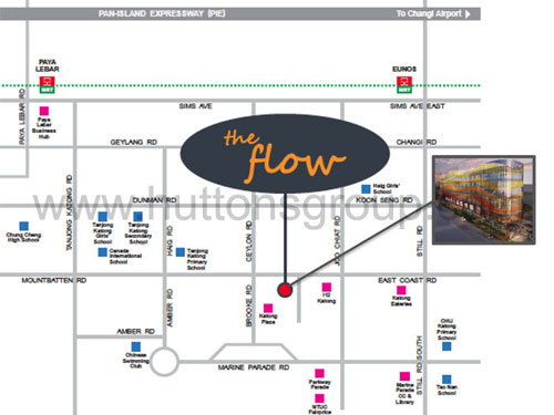 The Flow Location